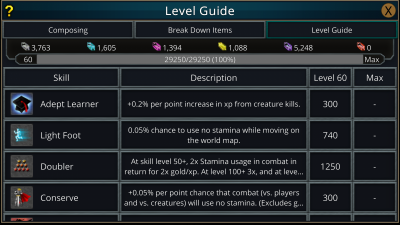 Level Guide Panel.png